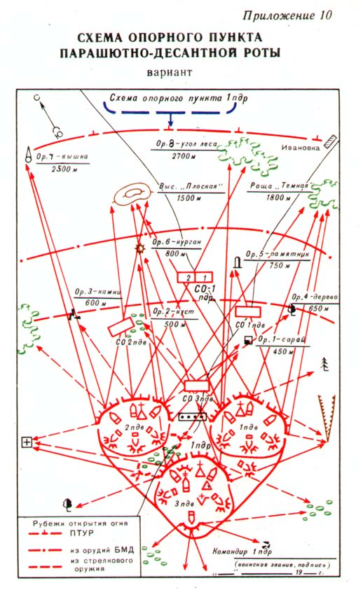 Схема опорного пункта