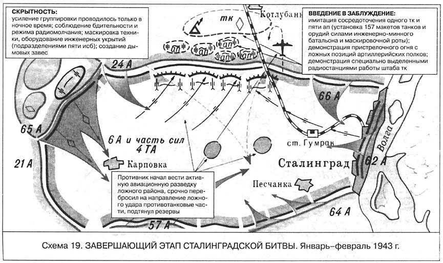 Схема 19.